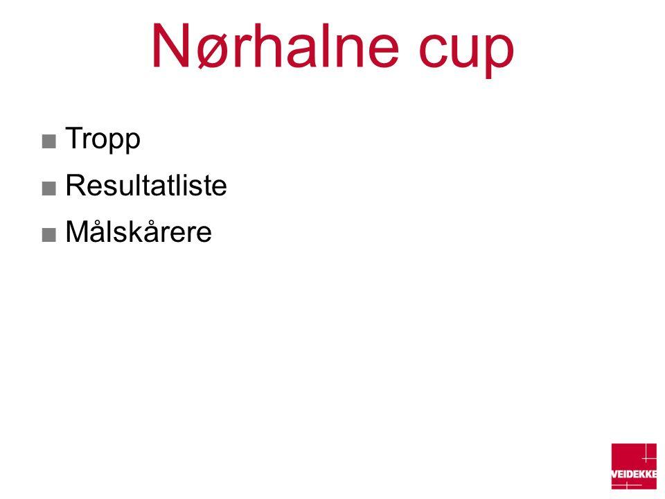 Nørhalne cup ■Tropp ■Resultatliste ■Målskårere
