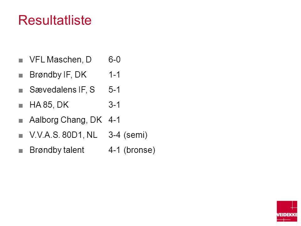 Resultatliste ■VFL Maschen, D6-0 ■Brøndby IF, DK1-1 ■Sævedalens IF, S5-1 ■HA 85, DK3-1 ■Aalborg Chang, DK4-1 ■V.V.A.S. 80D1, NL3-4(semi) ■Brøndby tale