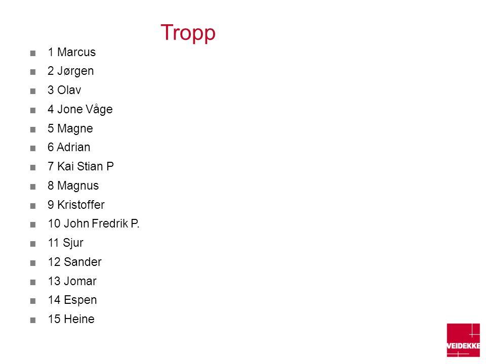 Tropp ■1 Marcus ■2 Jørgen ■3 Olav ■4 Jone Våge ■5 Magne ■6 Adrian ■7 Kai Stian P ■8 Magnus ■9 Kristoffer ■10 John Fredrik P.