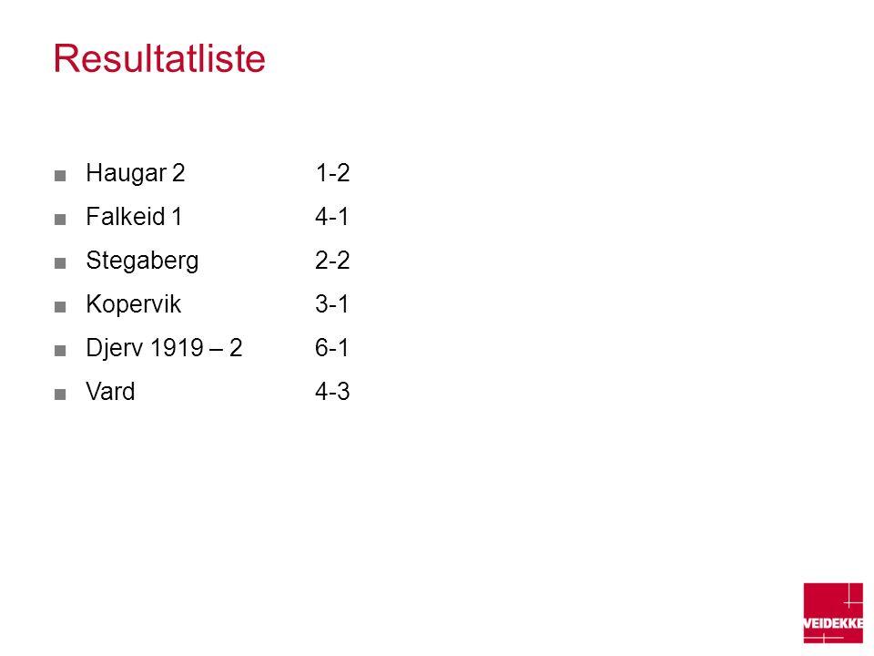 Resultatliste ■Haugar 2 1-2 ■Falkeid 14-1 ■Stegaberg2-2 ■Kopervik3-1 ■Djerv 1919 – 26-1 ■Vard4-3