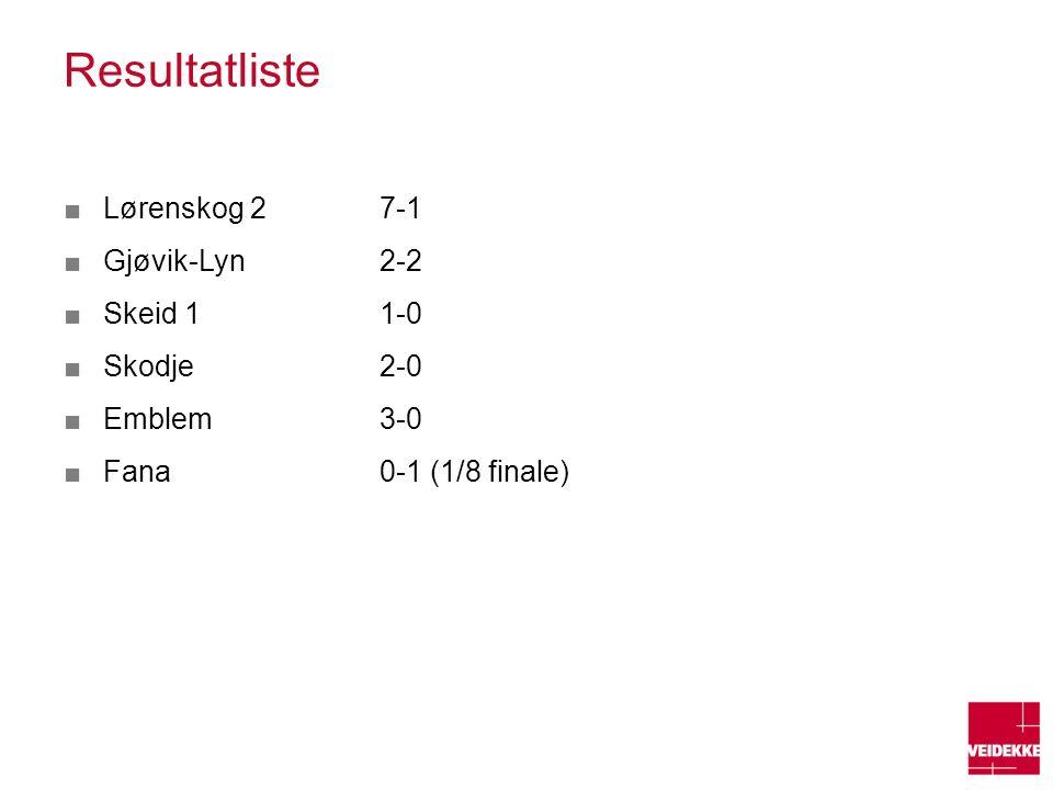 Resultatliste ■Lørenskog 2 7-1 ■Gjøvik-Lyn2-2 ■Skeid 11-0 ■Skodje2-0 ■Emblem3-0 ■Fana0-1 (1/8 finale)
