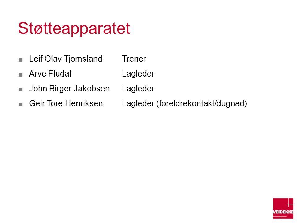 Støtteapparatet ■Leif Olav TjomslandTrener ■Arve FludalLagleder ■John Birger JakobsenLagleder ■Geir Tore Henriksen Lagleder (foreldrekontakt/dugnad)