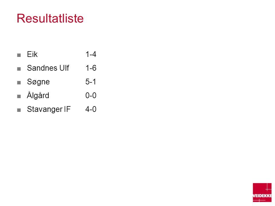 Resultatliste ■Eik 1-4 ■Sandnes Ulf1-6 ■Søgne5-1 ■Ålgård0-0 ■Stavanger IF4-0