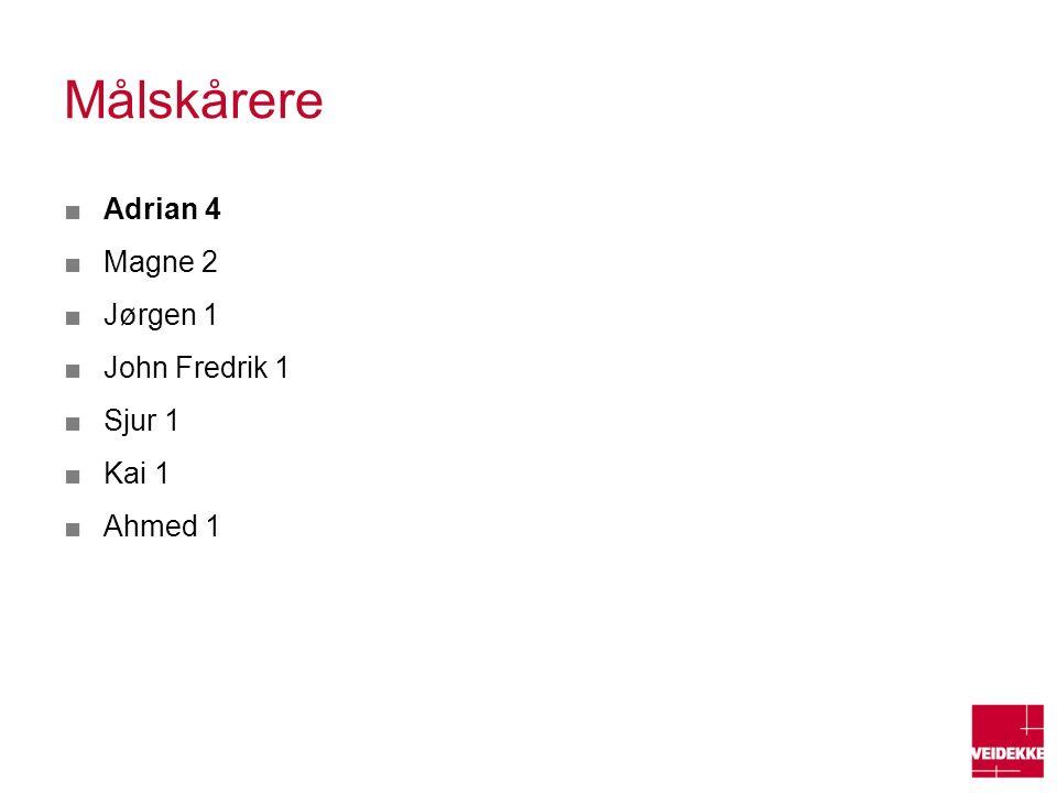 Målskårere ■Adrian 4 ■Magne 2 ■Jørgen 1 ■John Fredrik 1 ■Sjur 1 ■Kai 1 ■Ahmed 1