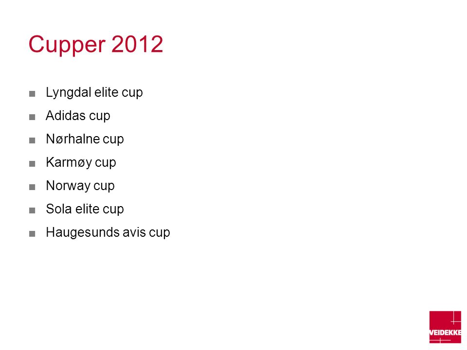 Norway cup ■Tropp ■Resultatliste ■Målskårere