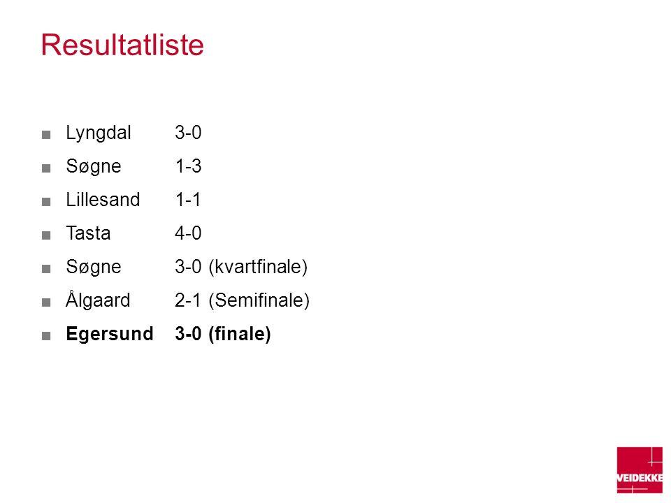 Resultatliste ■Lyngdal3-0 ■Søgne 1-3 ■Lillesand1-1 ■Tasta4-0 ■Søgne3-0(kvartfinale) ■Ålgaard2-1(Semifinale) ■Egersund 3-0(finale)
