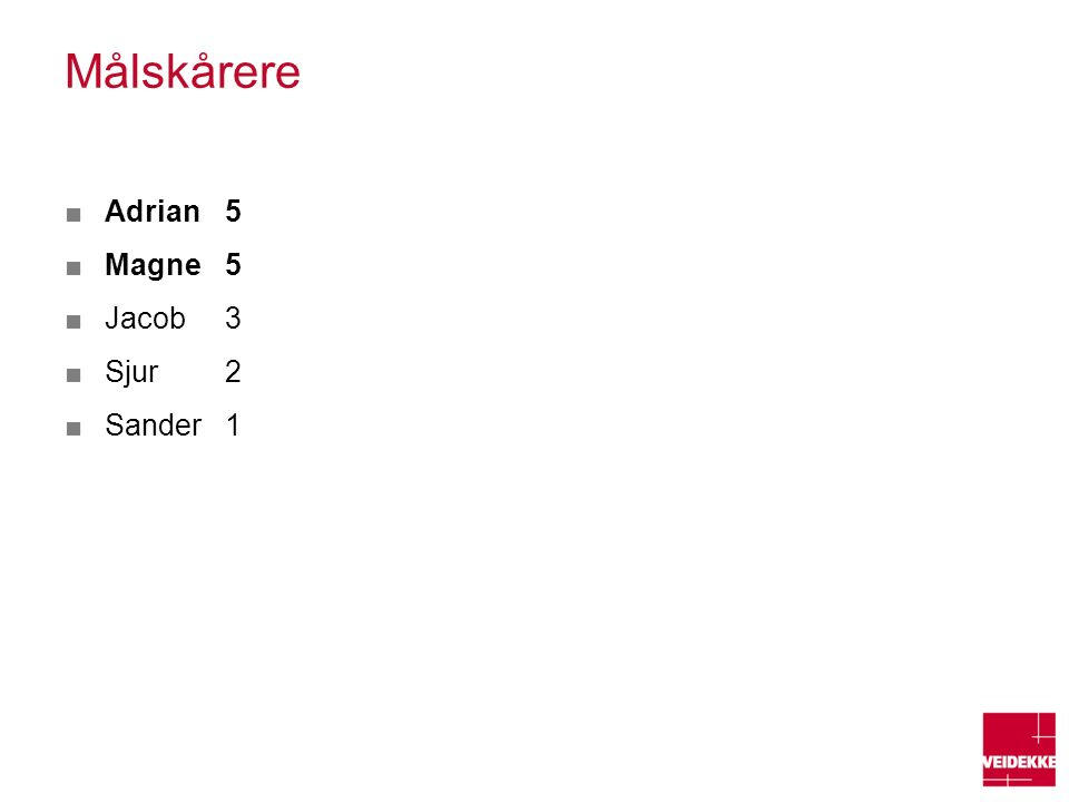 Resultatliste ■VFL Maschen, D6-0 ■Brøndby IF, DK1-1 ■Sævedalens IF, S5-1 ■HA 85, DK3-1 ■Aalborg Chang, DK4-1 ■V.V.A.S.
