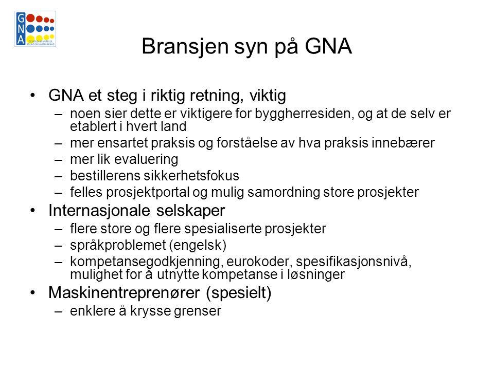 Bransjen syn på GNA GNA et steg i riktig retning, viktig –noen sier dette er viktigere for byggherresiden, og at de selv er etablert i hvert land –mer