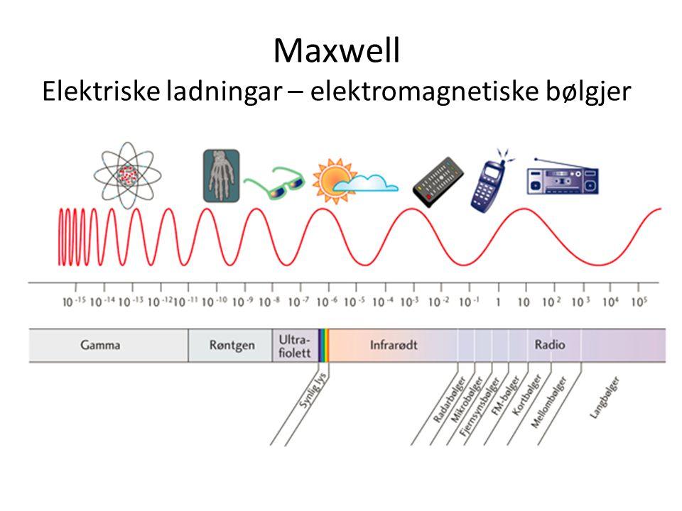 Maxwell Elektriske ladningar – elektromagnetiske bølgjer