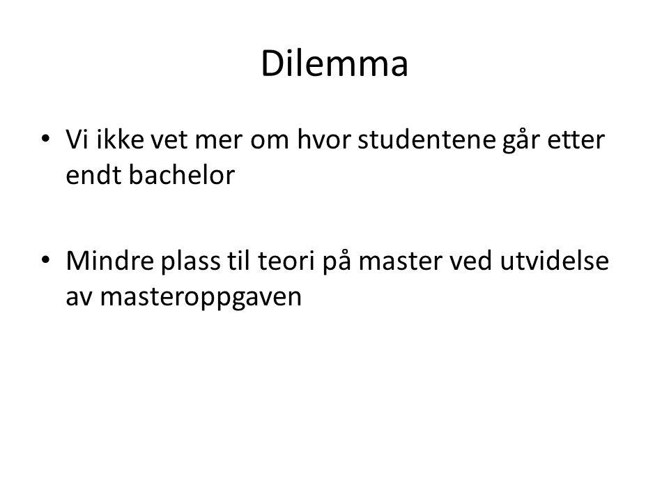 Dilemma Vi ikke vet mer om hvor studentene går etter endt bachelor Mindre plass til teori på master ved utvidelse av masteroppgaven