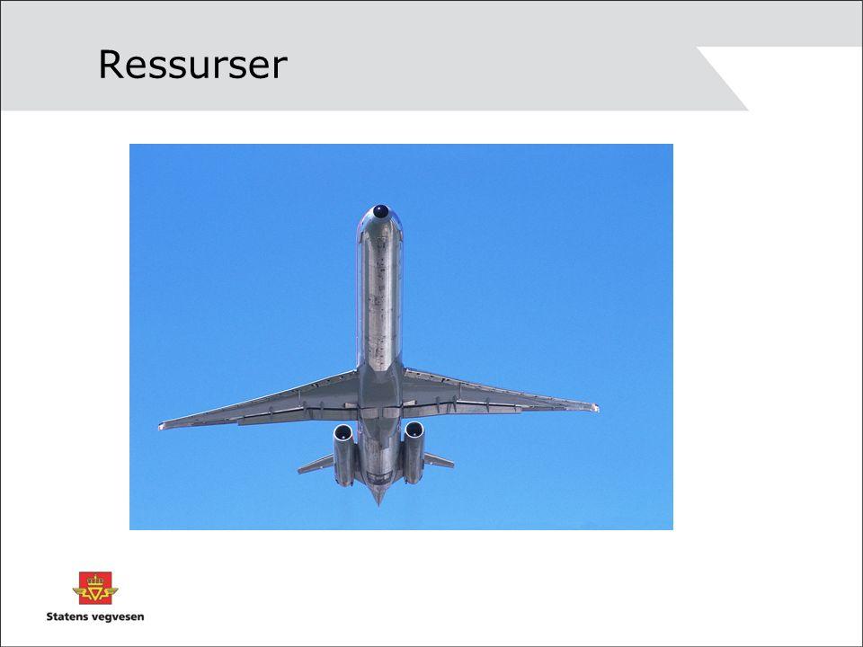 Ressurser