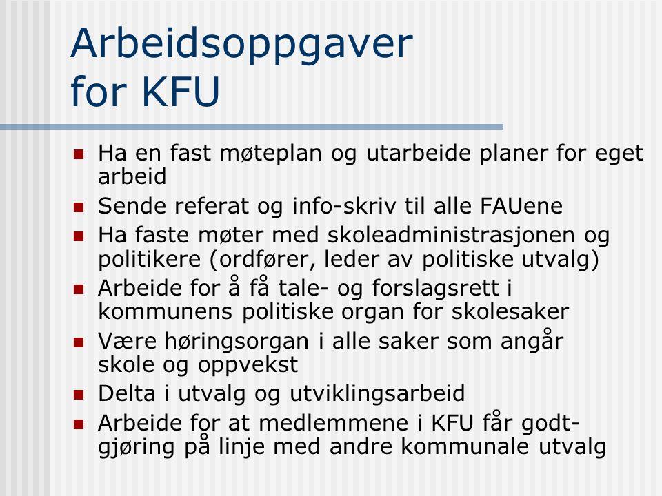 Plandokumenter for KFU Vedtekter Styreinstruks Strategiplan