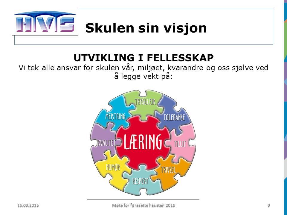 Kvalitetsplan 2015-2019 Tilpassa opplæring som grunnlag for meistring Inkludering og medverknad Gjennomføring og samanheng i den 13-årige grunnopplæringa Leiing og kompetanseutvikling 15.09.2015 Møte for føresette hausten 2015 10