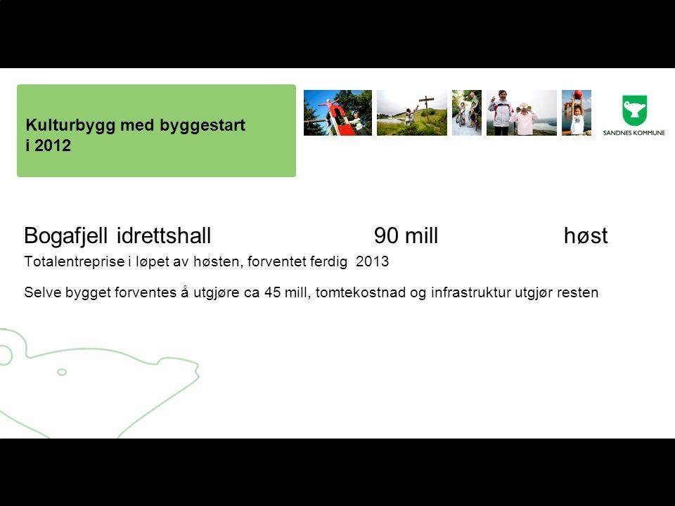 Kulturbygg med byggestart i 2012 Bogafjell idrettshall 90 millhøst Totalentreprise i løpet av høsten, forventet ferdig 2013 Selve bygget forventes å utgjøre ca 45 mill, tomtekostnad og infrastruktur utgjør resten