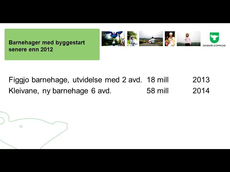 Barnehager med byggestart senere enn 2012 Figgjo barnehage, utvidelse med 2 avd.18 mill2013 Kleivane, ny barnehage 6 avd.58 mill2014