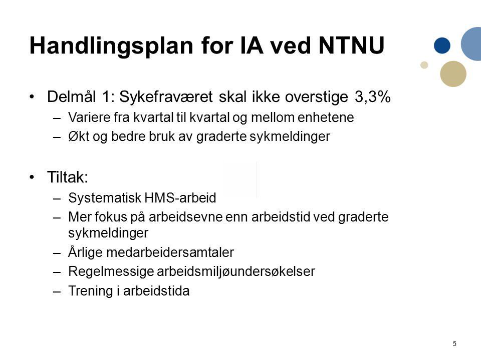 5 Handlingsplan for IA ved NTNU Delmål 1: Sykefraværet skal ikke overstige 3,3% –Variere fra kvartal til kvartal og mellom enhetene –Økt og bedre bruk