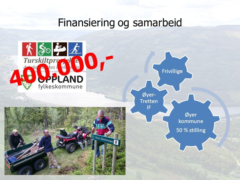 Finansiering og samarbeid Øyer kommune 50 % stilling Øyer- Tretten IF Frivillige 400.000,-