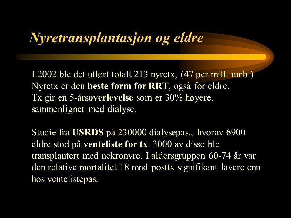 11 Nyretransplantasjon og eldre I 2002 ble det utført totalt 213 nyretx; (47 per mill.