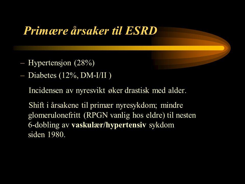 5 Primære årsaker til ESRD –Hypertensjon (28%) –Diabetes (12%, DM-I/II ) Incidensen av nyresvikt øker drastisk med alder.