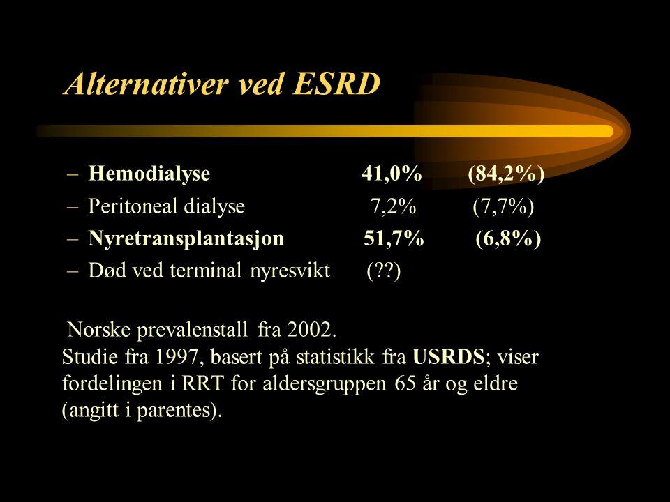 6 Alternativer ved ESRD –Hemodialyse 41,0% (84,2%) –Peritoneal dialyse 7,2% (7,7%) –Nyretransplantasjon 51,7% (6,8%) –Død ved terminal nyresvikt ( ) Norske prevalenstall fra 2002.