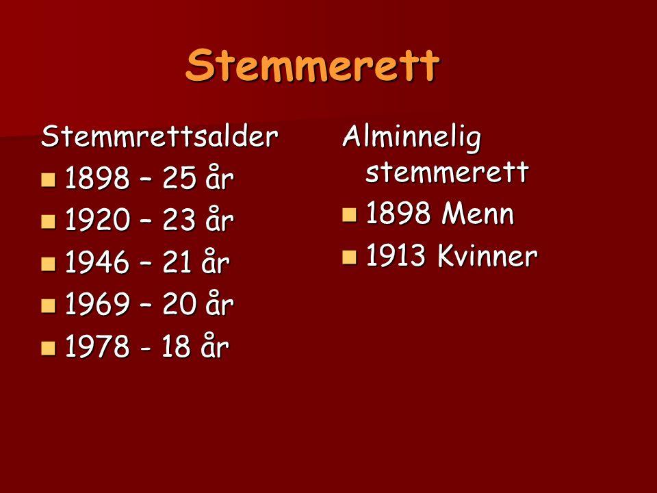 Stemmerett Stemmrettsalder 1898 – 25 år 1898 – 25 år 1920 – 23 år 1920 – 23 år 1946 – 21 år 1946 – 21 år 1969 – 20 år 1969 – 20 år 1978 - 18 år 1978 - 18 år Alminnelig stemmerett 1898 Menn 1898 Menn 1913 Kvinner 1913 Kvinner