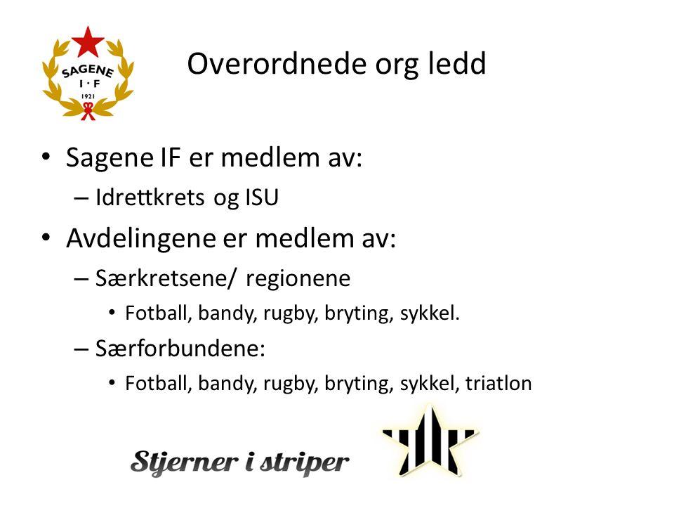 Overordnede org ledd Sagene IF er medlem av: – Idrettkrets og ISU Avdelingene er medlem av: – Særkretsene/ regionene Fotball, bandy, rugby, bryting, sykkel.