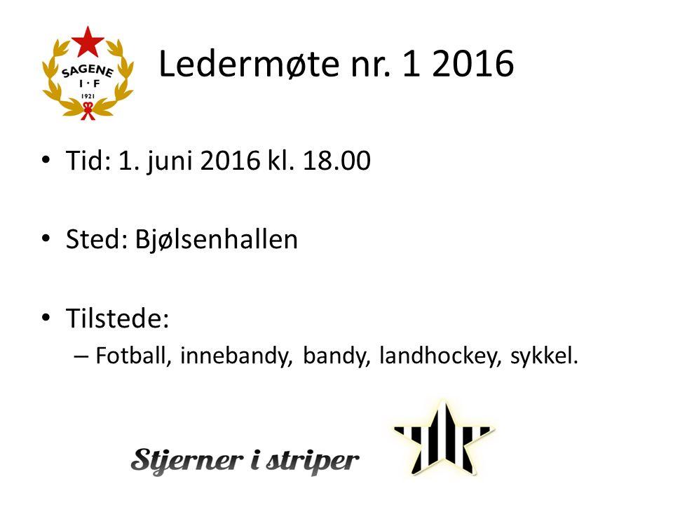 Ledermøte nr. 1 2016 Tid: 1. juni 2016 kl.