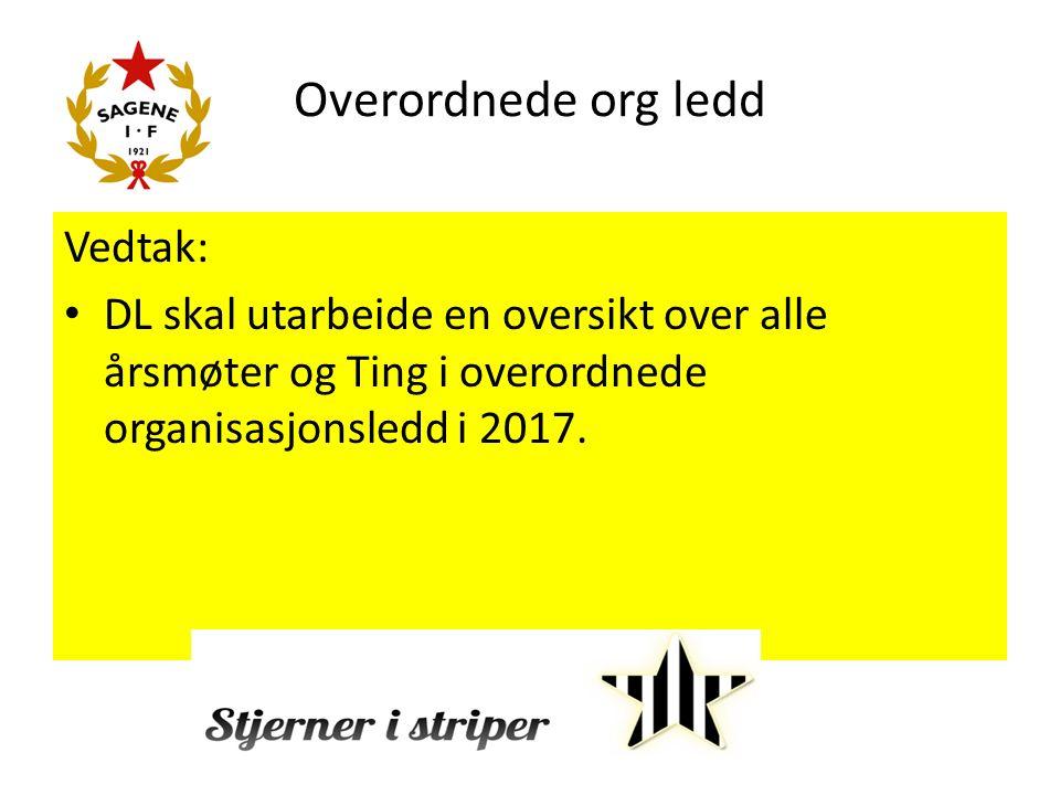 Overordnede org ledd Vedtak: DL skal utarbeide en oversikt over alle årsmøter og Ting i overordnede organisasjonsledd i 2017.