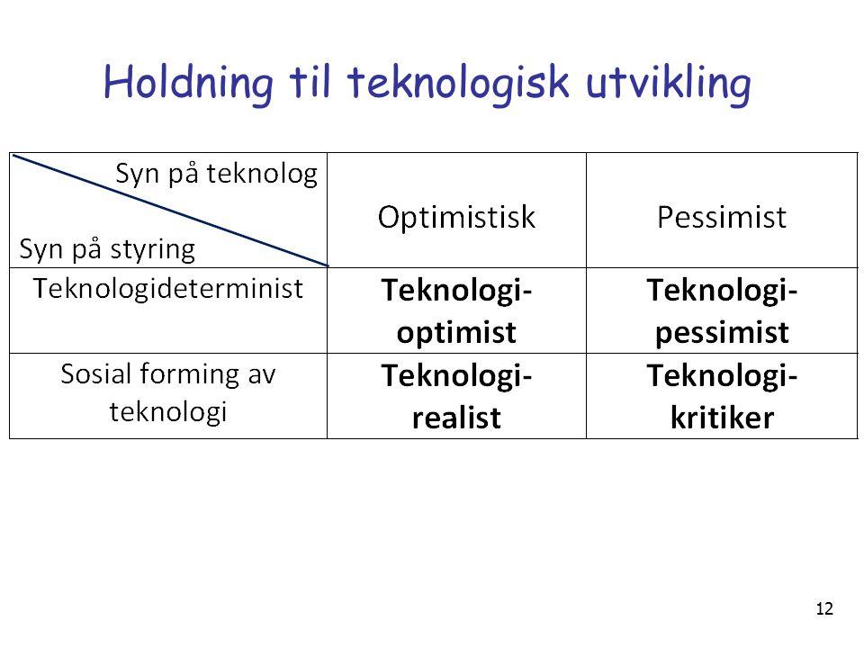 Holdning til teknologisk utvikling 12
