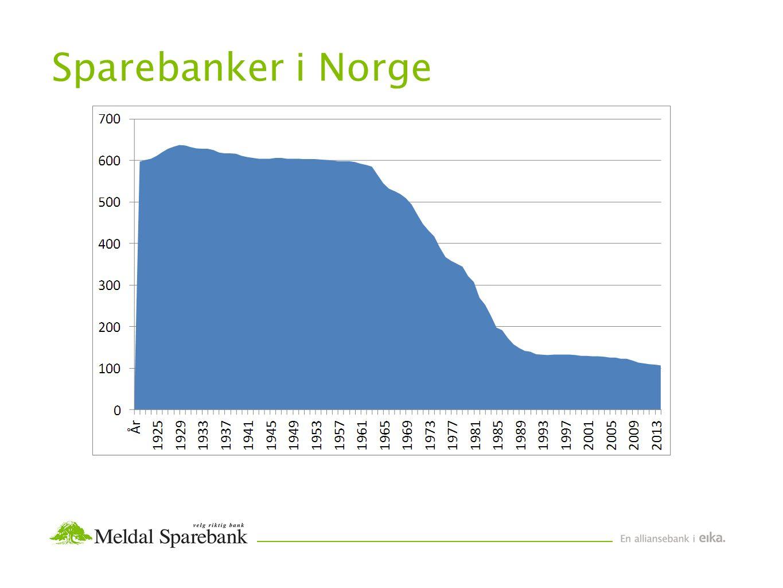 Sparebanker i Norge