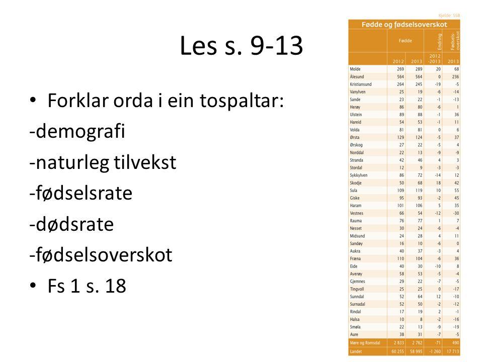 Les s. 9-13 Forklar orda i ein tospaltar: -demografi -naturleg tilvekst -fødselsrate -dødsrate -fødselsoverskot Fs 1 s. 18