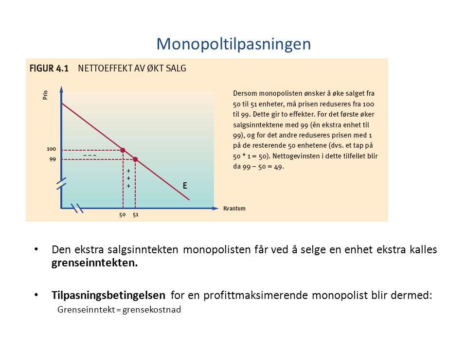 Den ekstra salgsinntekten monopolisten får ved å selge en enhet ekstra kalles grenseinntekten. Tilpasningsbetingelsen for en profittmaksimerende monop