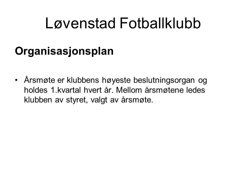 Løvenstad Fotballklubb Organisasjonsplan Årsmøte er klubbens høyeste beslutningsorgan og holdes 1.kvartal hvert år.