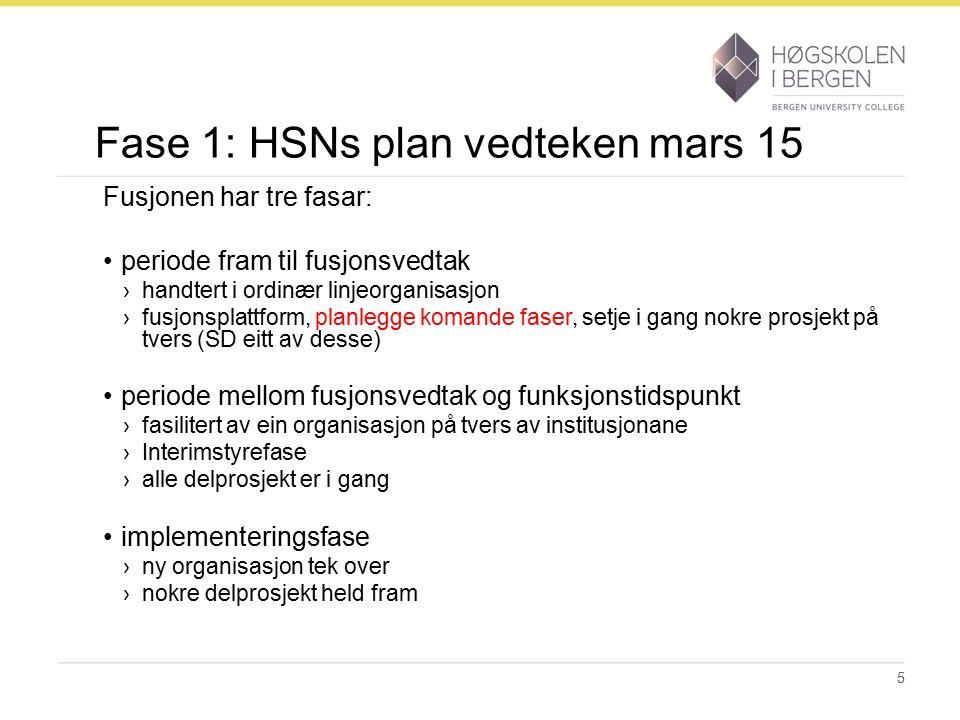 Fase 1: HSNs plan vedteken mars 15 Fusjonen har tre fasar: periode fram til fusjonsvedtak ›handtert i ordinær linjeorganisasjon ›fusjonsplattform, pla