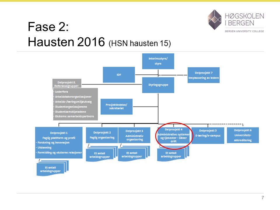 Fase 2: Hausten 2016 (HSN hausten 15) 7