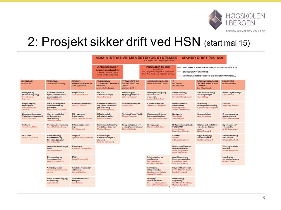2: Prosjekt sikker drift ved HSN (start mai 15) 8
