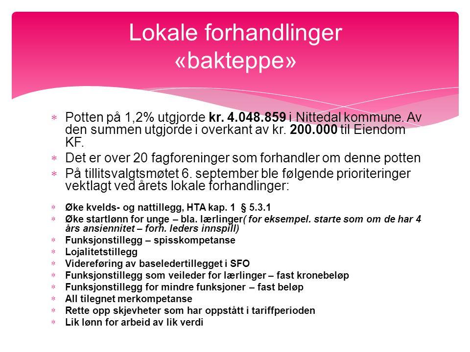  Potten på 1,2% utgjorde kr. 4.048.859 i Nittedal kommune.