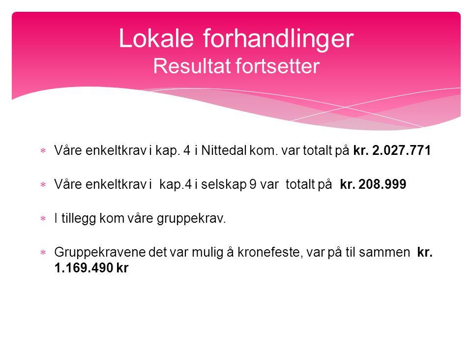  Fagforbundet: kr.851.760,- enkeltkrav  Veileder for lærlinger: 14 pers x 15.000 = kr.