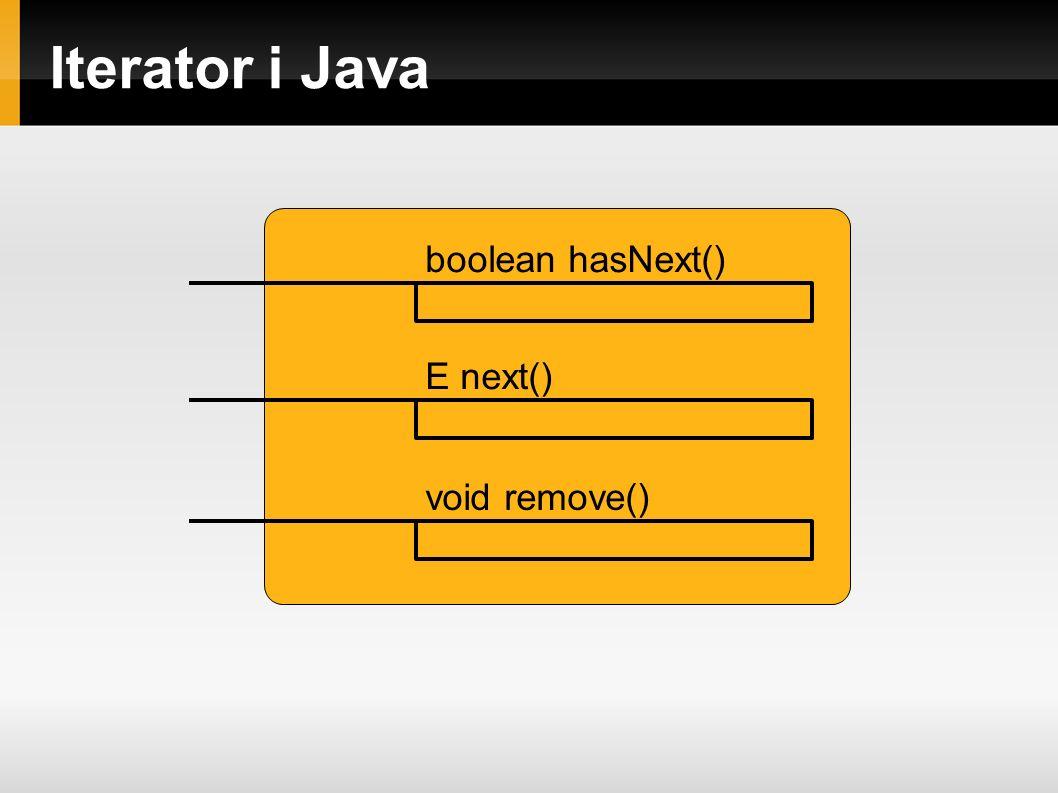 Iterator i Java boolean hasNext() E next() void remove()