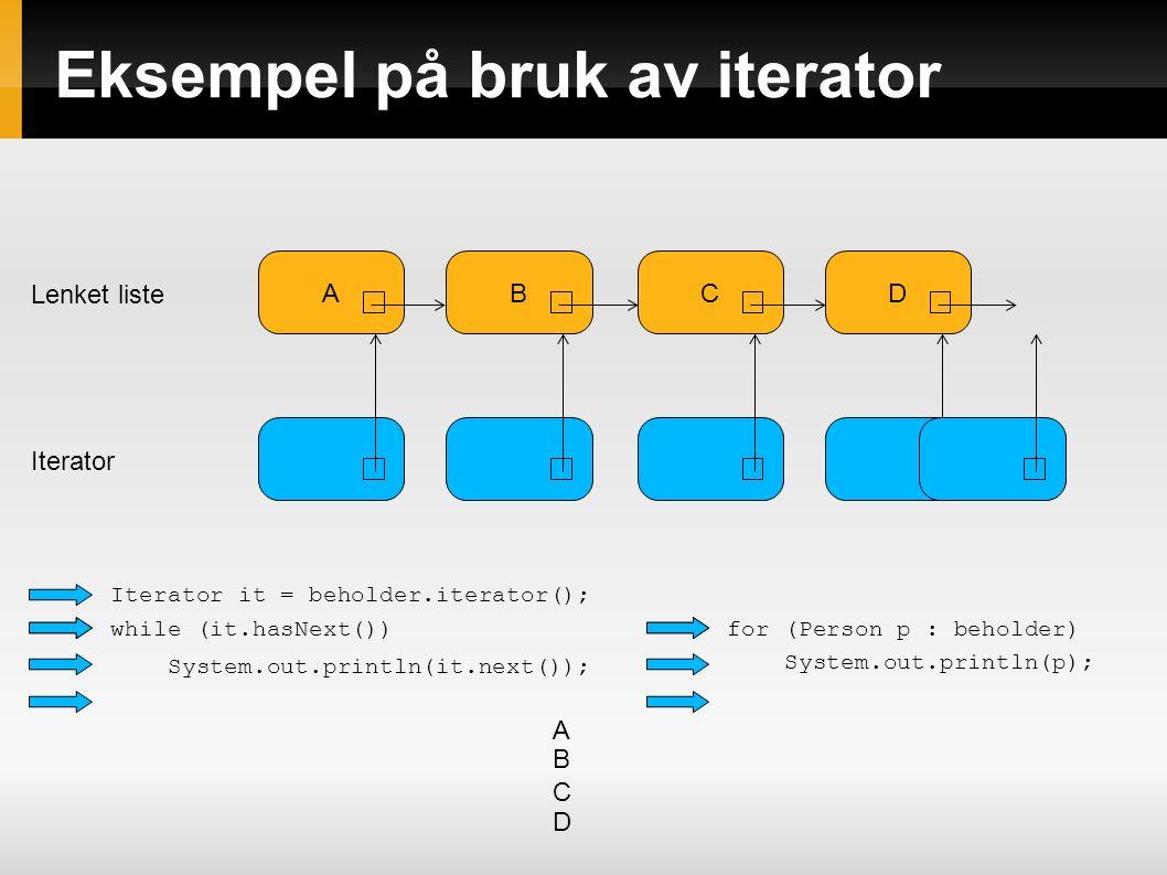 Eksempel på bruk av iterator ABCD Lenket liste Iterator Iterator it = beholder.iterator(); while (it.hasNext()) System.out.println(it.next()); for (Pe