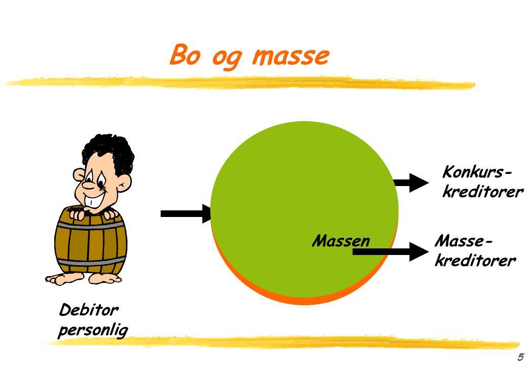 5 Bo og masse Boet Debitor personlig Konkurs- kreditorer MassenMasse- kreditorer