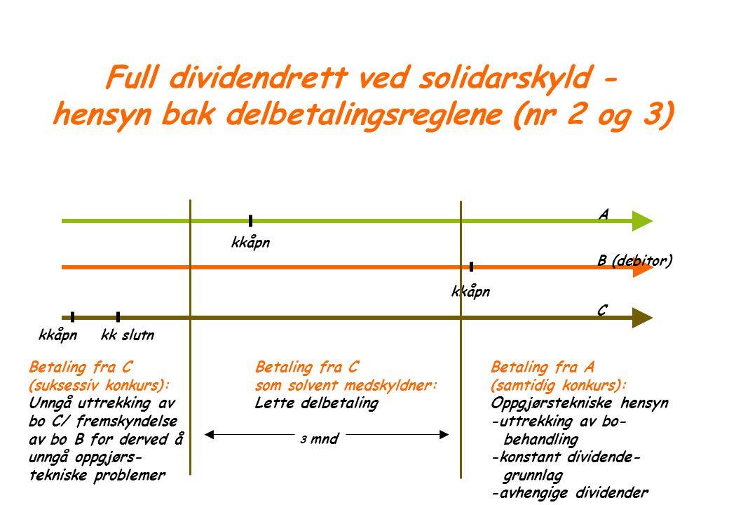 66 KausjonistKreditor Debitor betaling deknl § 8-9 Full dividendrett ved solidarskyld - hensyn bak regressregelen (nr 1)