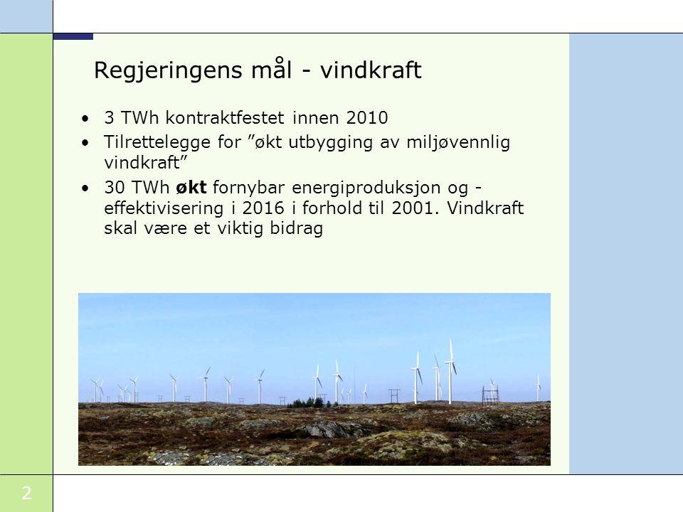 2 Regjeringens mål - vindkraft 3 TWh kontraktfestet innen 2010 Tilrettelegge for økt utbygging av miljøvennlig vindkraft 30 TWh økt fornybar energiproduksjon og - effektivisering i 2016 i forhold til 2001.