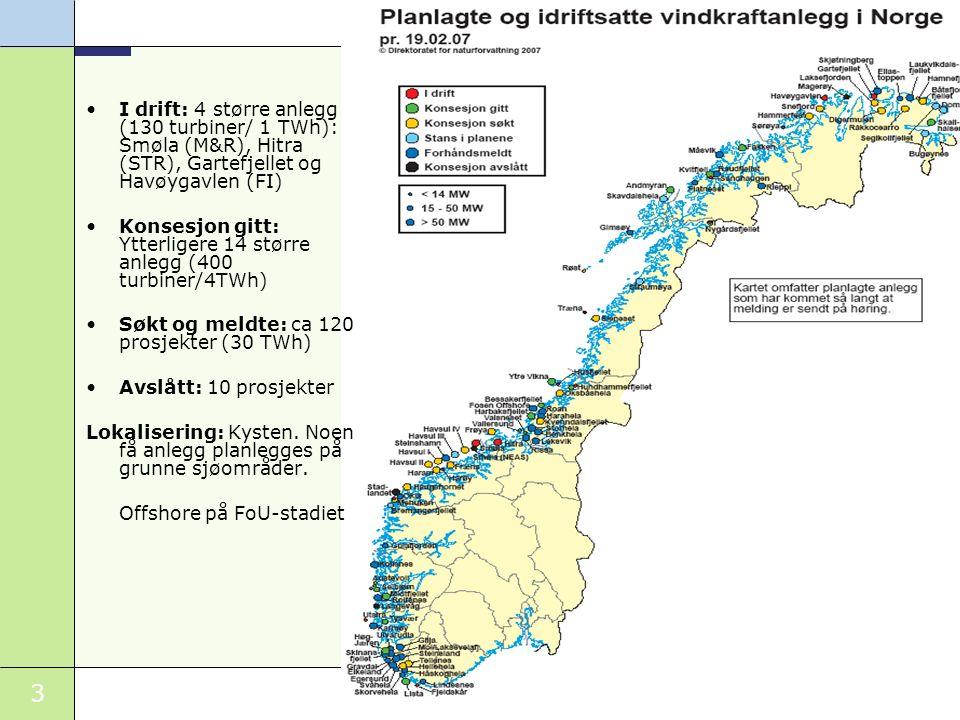 3 I drift: 4 større anlegg (130 turbiner/ 1 TWh): Smøla (M&R), Hitra (STR), Gartefjellet og Havøygavlen (FI) Konsesjon gitt: Ytterligere 14 større anlegg (400 turbiner/4TWh) Søkt og meldte: ca 120 prosjekter (30 TWh) Avslått: 10 prosjekter Lokalisering: Kysten.