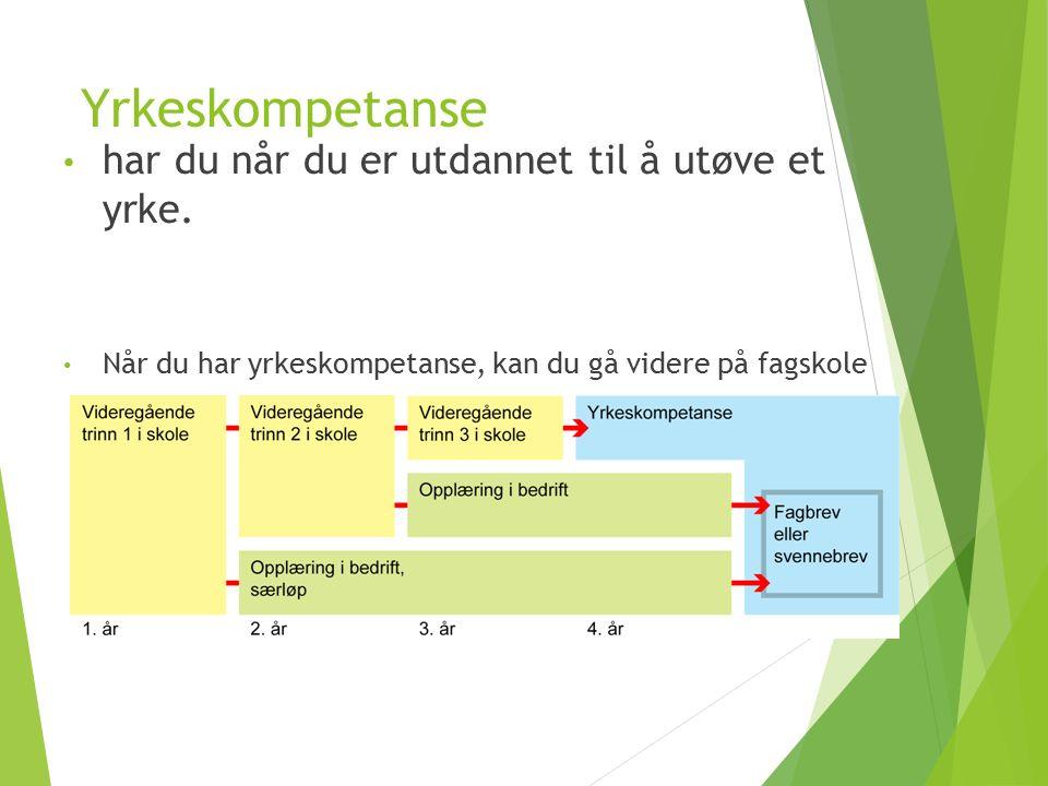 Oversiktskart: Fra www.vilbli.no