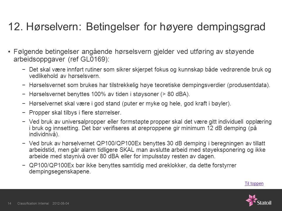 12. Hørselvern: Betingelser for høyere dempingsgrad Følgende betingelser angående hørselsvern gjelder ved utføring av støyende arbeidsoppgaver (ref GL