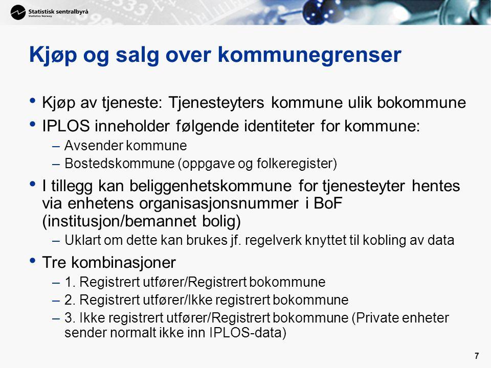 8 Kjøp og salg forts.Årets inngang bør vurderes i løpet av høsten 2011 –Samsvar skjema og IPLOS.