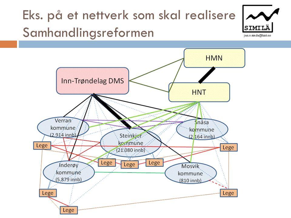 Eks. på et nettverk som skal realisere Samhandlingsreformen