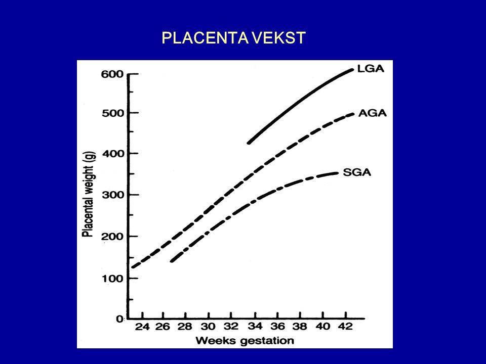 LIPIDER  FRIE FETTSYRER PASSERER LETT PLACENTA  OVERFØRES VED HJELP AV SPESIFIKKE TRANSPORTPROTEINER – ELLER ETTER MODIFIKASJONER (DESATURATION, ELONGATION, PARTIAL OXIDATION)  KONSENTRASJONEN AV FRIE FETTSYRER I MORS BLOD HAR BETYDNING FOSTERETS TILBUD AV LIPIDER BESTEMMES BÅDE AV MORS INNTAK/ OMSETNING OG PLACENTAS METABOLISME