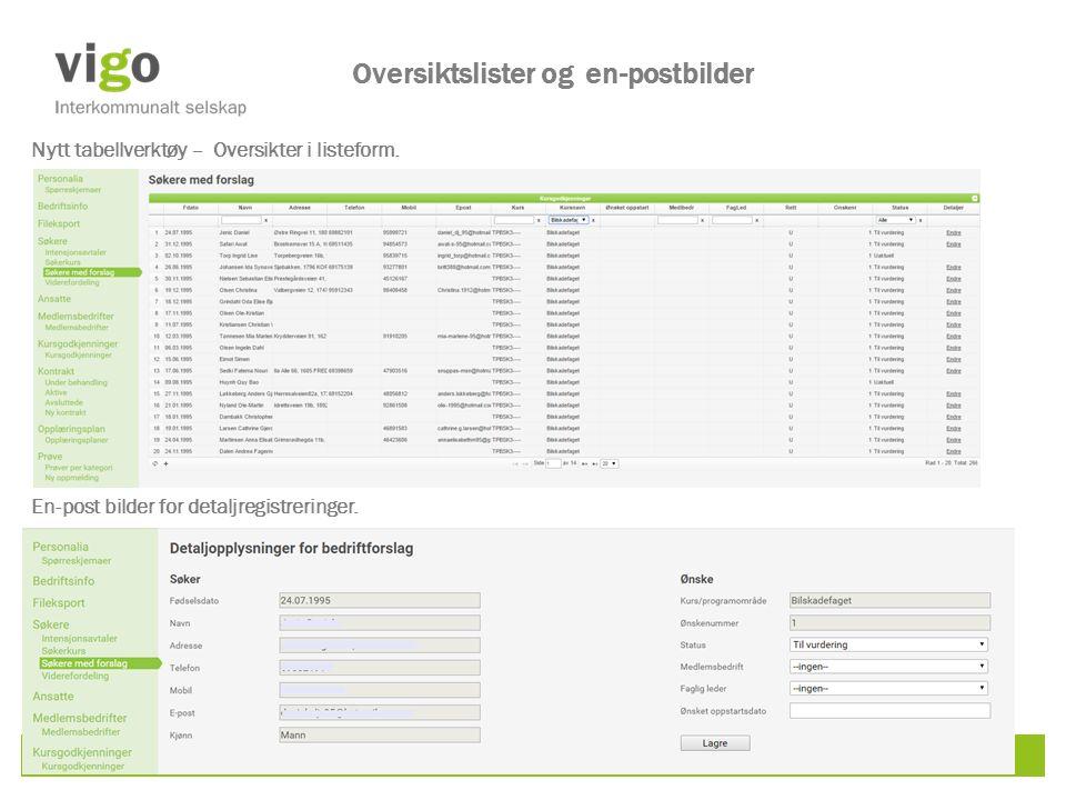 Oversiktslister og en-postbilder Nytt tabellverktøy – Oversikter i listeform.